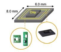 NFC Tag Dynamic Module for IIOT- SAG RFID Transponder Solution Provider